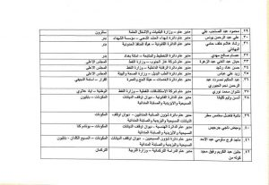 """الوجبة الأولى من صفقة تقاسم المناصب: حصة الأسد لـ """"سائرون"""" وممثلو """"الحكمة"""" حاضرون!"""