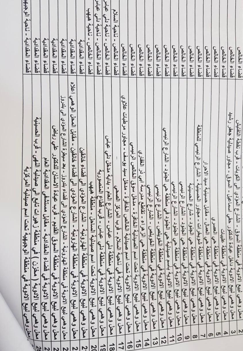 """مع العناوين: نائب ينشر قائمة بأسماء 48 """"صيدلية وهمية""""!"""