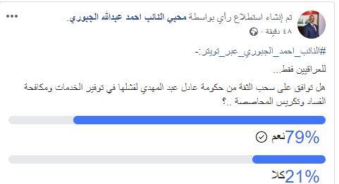 نائب يعرض على متابعيه فكرة إقالة عبدالمهدي: أرقام مثيرة!
