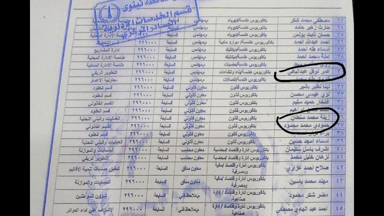 تلاعب وشبهات وواسطات .. إيقاف عشرات التعيينات في نينوى