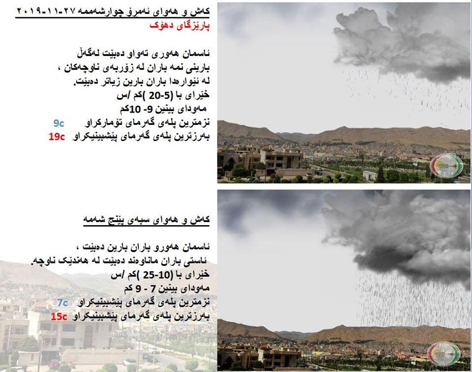 کەشناسی: باران بارین دەستپێدەکات