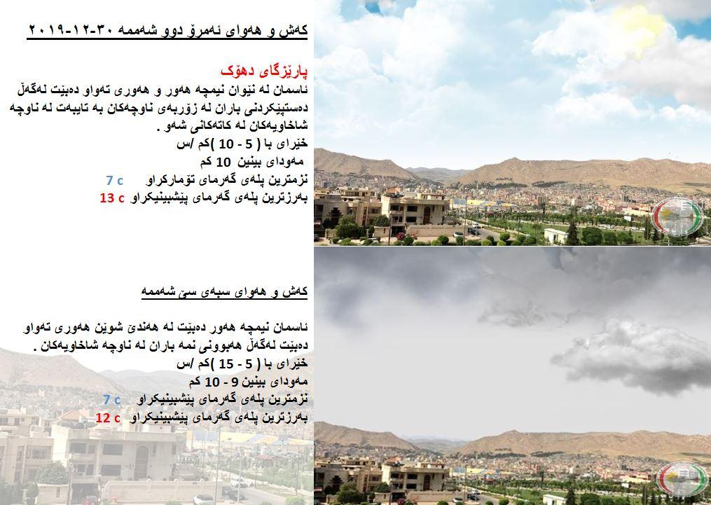 كهشوههوای شارهكانی كوردستان گۆڕانكاری بهسهردا دێت