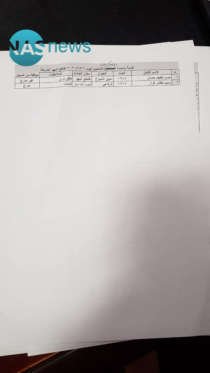 """""""ناس"""" ينشر المعلومات الكاملة لضحايا هجوم القوات على شبان الناصرية: رصاص ودهس!"""