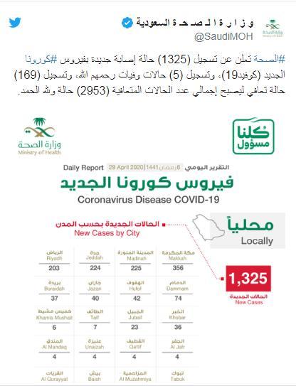كورونا السعوديه اليوم