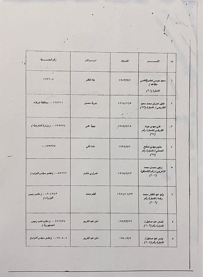 The Central Bank circulates a book requesting the seizure of movable and immovable money for 9 personalities Me_ga